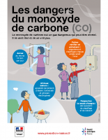 affiche prevention CO